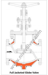 Jacketed Globe Valve Manufacturers, Hot Oil, Thermic Fluid, Thermal Oil, Therminol, Steam Jacketed Globe Valve Exporter, Importer, Supplier, Stockist.