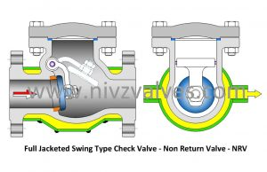 Jacketed Swing Check Valve, Jacketed Non Return Valve Manufacturer, Steam Jacketed NRV, Therminol Hot Oil Jacketed Check Valve, Jacketed Check Valve NRV