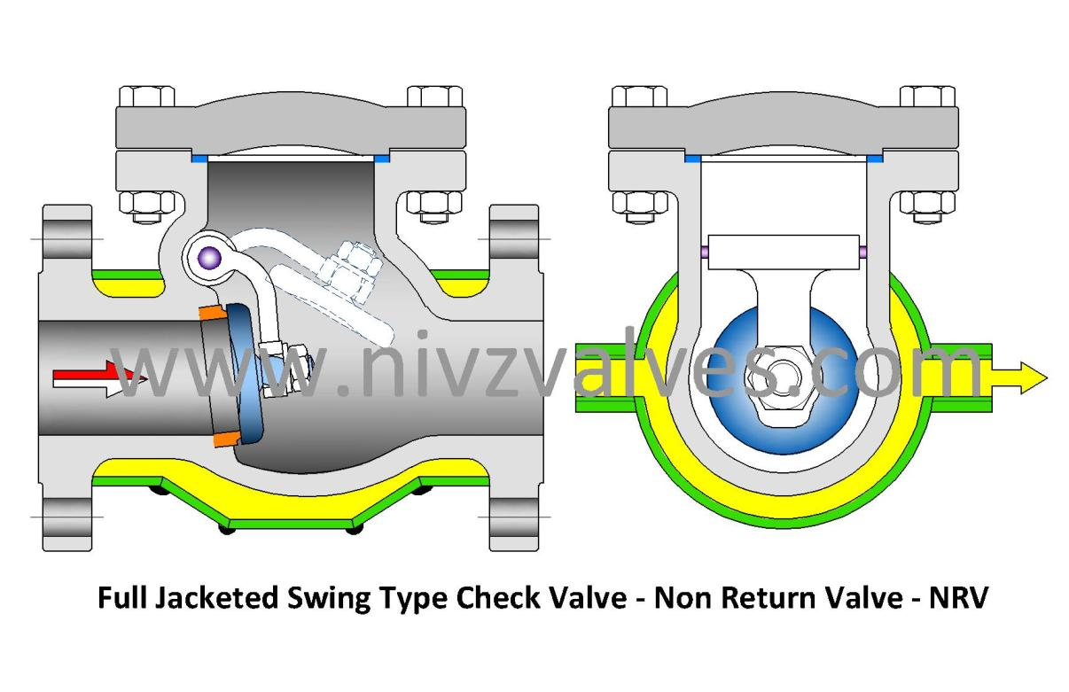 Jacketed Swing Check Valve, Jacketed Non Return Valve